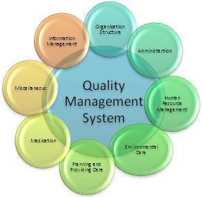 A-Ilupeju-ENT-Hospital-Quality-Management-System